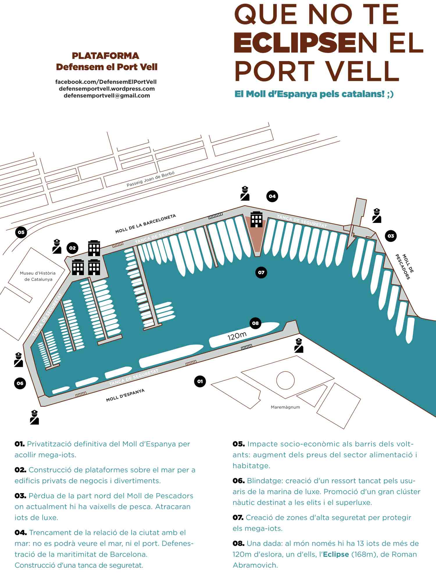 defensem-el-port-vell